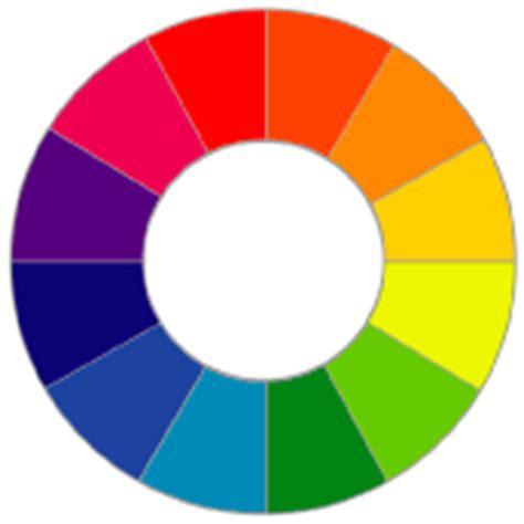 pantone color wheel color think tank color characteristics