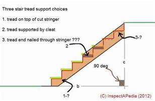 banisters meaning design build specifications for stairway railings