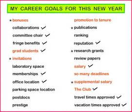 Essay About Career Goals by College Education Goals Essay Writefiction581 Web Fc2