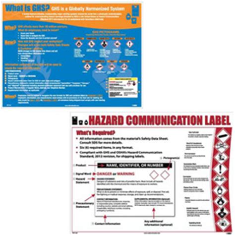 signs informational ghs posters kits