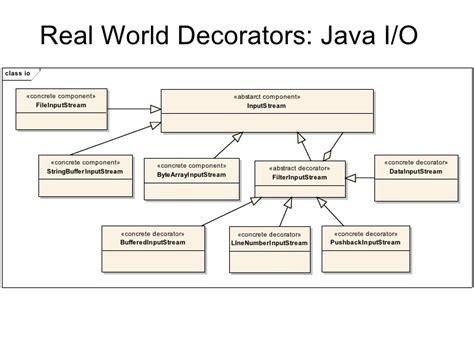 pattern matching in angularjs 100 design patterns in java decorator hello world
