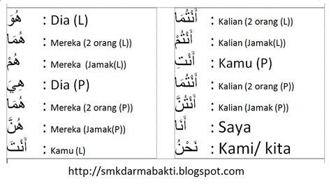 Kata Kata Arab Dalam Bahasa Indonesia Syamsul Hadi Limited kalender arab dan indonesia 2015 search results calendar 2015