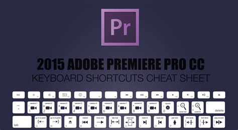 adobe premiere pro shortcut keys pdf 2015 adobe premiere pro keyboard shortcuts cheat sheet