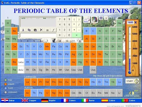 periodic table of elements with names and symbols periodic table of elements with names periodic table of
