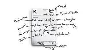 how to write a prescription exle