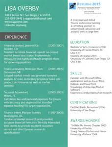 resume exles for 2015 by resume2015 on deviantart