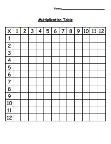 printable multiplication table empty blank multiplication table pdf kids games pinterest