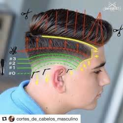 how to trim your hair for males 17 best ideas about mens barber cuts on pinterest men s