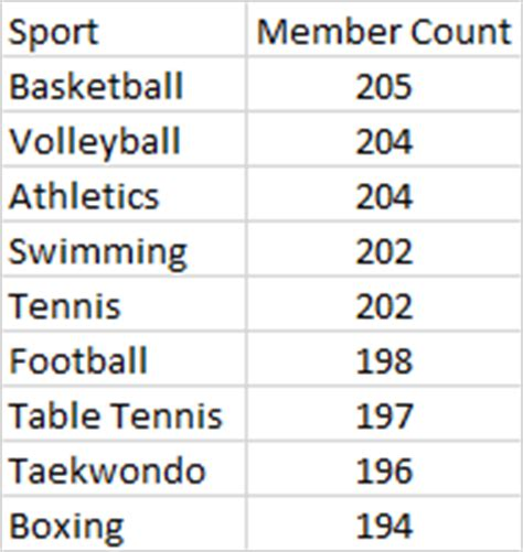 what is the most popular sport in the world updated