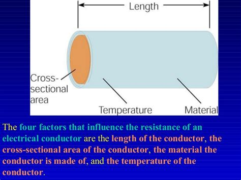 factors that influence inductance of an inductor factors that will influence the inductance of an inductor 28 images induction coil thermal