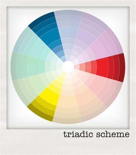 understanding the color wheel decorating pinterest