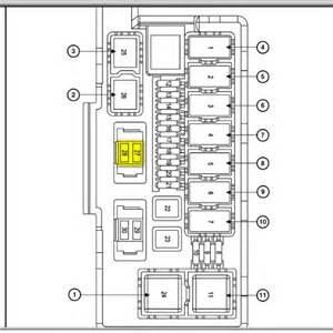 2003 Jeep Wrangler Fuse Box Diagram Iod Fuse For 2007 Jeep Wrangler Autos Post