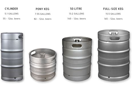 how many ounces in a keg of bud light image gallery keg sizes