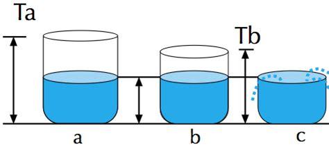 umidità relativa interna condensa e umidit 224 relativa e muffa espertocasaclima
