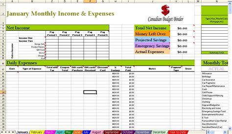 money budget template bust our budget october 2013 and money canadian