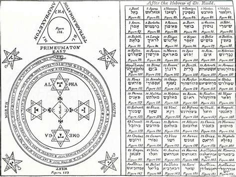 libro los demonios del edn la clavicula de salomon libro de magia