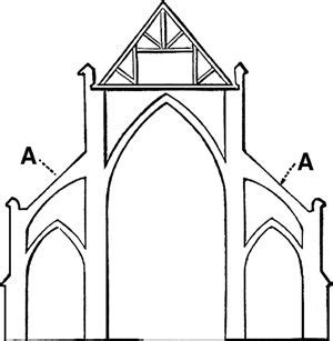 flying buttress diagram history