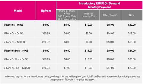 mobile tweaks jump  demand pricing  iphone