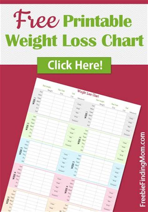 weight loss goals realistic weight loss goals chart weight loss