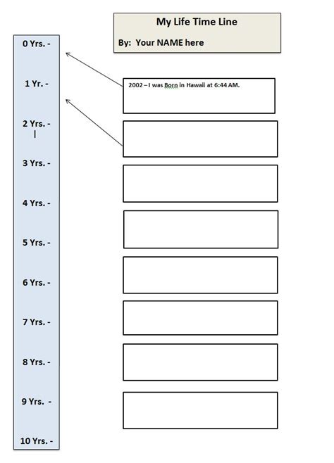 biography timeline exle my life time line template 10 yrs healthy education