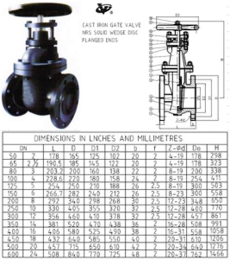 cast iron flanged ends nrs gate valve bs5150 pn16 bs5163