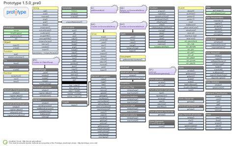 git tutorial linux pdf collection of cheat sheet desktop wallpaper for web designers