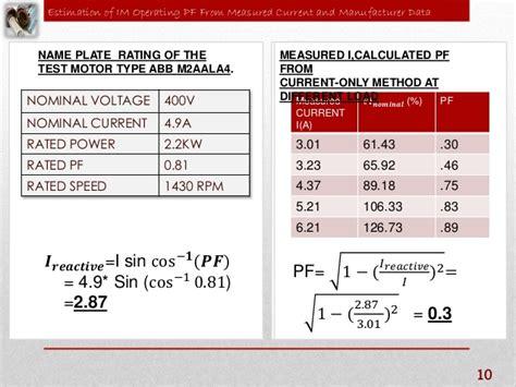 induction motor nameplate data estimation of induction motor operating power factor