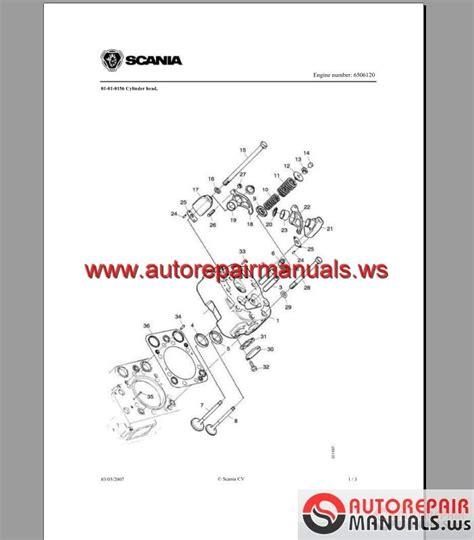100 scania schematics wiring diagram scania abs