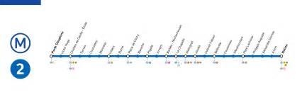 plan ligne 2 du m 233 tro parisien en commun