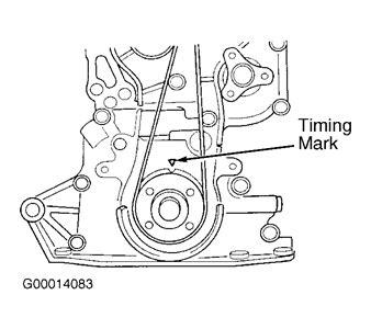 Pulley Idler Timing Belt Kia Carnival Diesel 24317 4x00 diagram timing belt kia carnival diesel turbo 2001 fixya