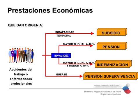 prestaciones de ley mexico 2016 tabla prestaciones de ley mexico 2016 prestaciones de ley mexico