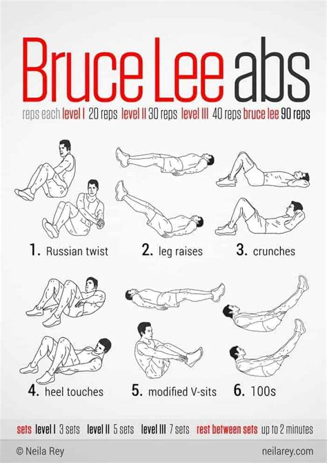 home ab workouts  build  pack
