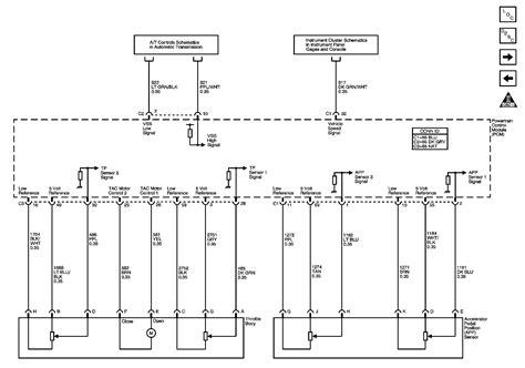 2005 chevy trailblazer wiring diagram solved stereo wiring diagram for 2005 chevy trailblazer