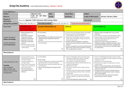 lesson plan template ofsted observation form sep12 ofsted by teachertoolkit