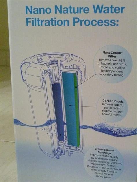Tupperware Nano Water Filter millionaire journey tupperware nano nature water