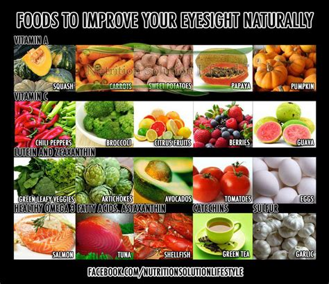 foods for better eyesight foods to improve your eyesight naturally health anti