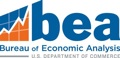 bureau of economic statistics bureau of economic analysis