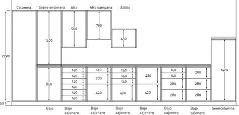 modulacion muebles bajos   muebles columna