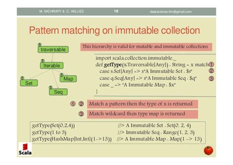 pattern matching scala exle scala pattern matching concepts and implementations
