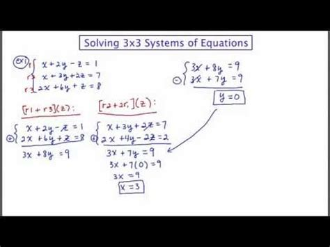 mathcamp321: algebra 2 solving 3x3 systems of equations