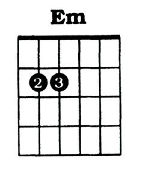 C Minor Chord Guitar Easy