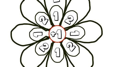 imagenes de matematicas faciles de dibujar caratulas de matematica para dibujar imagui