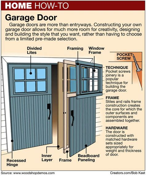 How To Make Garage Doors by Pin By Peggyfabulous Atchinson On 3 5 14