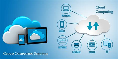 types  cloud computing platform
