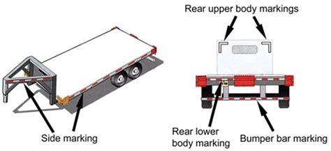 pa boat trailer regulations trailer lighting requirements etrailer