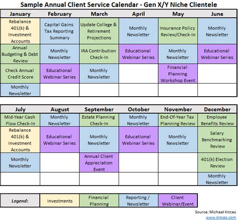 Crafting An Annual Financial Planning Service Calendar Client Financial Review Template