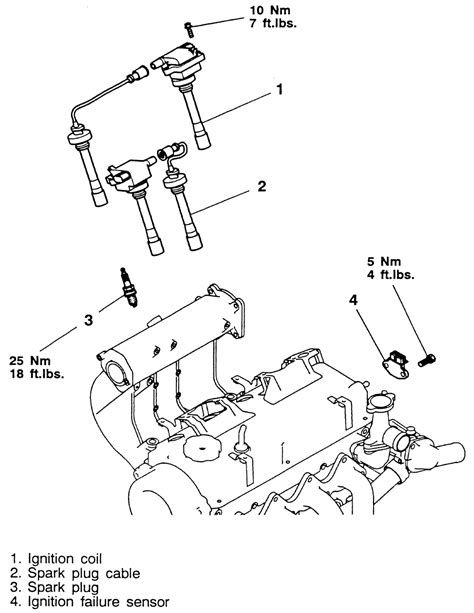 small engine maintenance and repair 1999 mitsubishi diamante instrument cluster repair guides distributorless ignition system ignition coil s autozone com