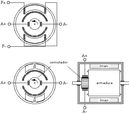 ac induction generator theory induction motor theory induction motors explained wiring diagram engine schematic