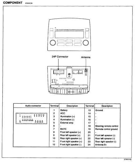 2002 hyundai elantra radio wiring diagram wiring diagram