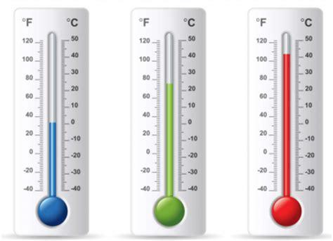 Termometer Pipa pengertian dan macam alat ukur suhu
